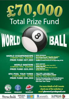 World Prize Fund Poster